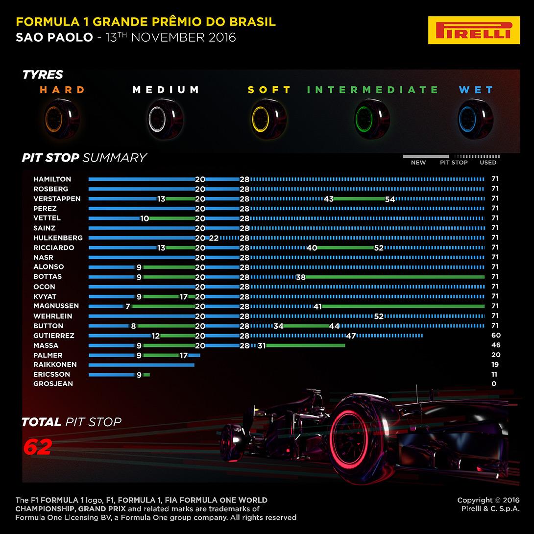 TODO SOBRE LOS GRANDES PREMIOS: TEMPORADA 2016 10843_20-Brazilian-Race1-4k-EN