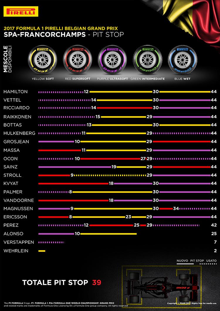 17206_belgio-pit-stop-summary.jpg