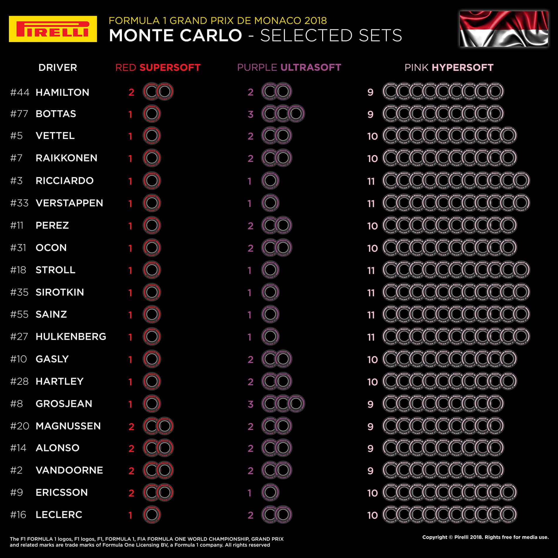 GP de Mónaco [Jueves 24 – Domingo 27 Mayo 2018] 21239_06-MC-Selected-Sets-Per-Driver-EN