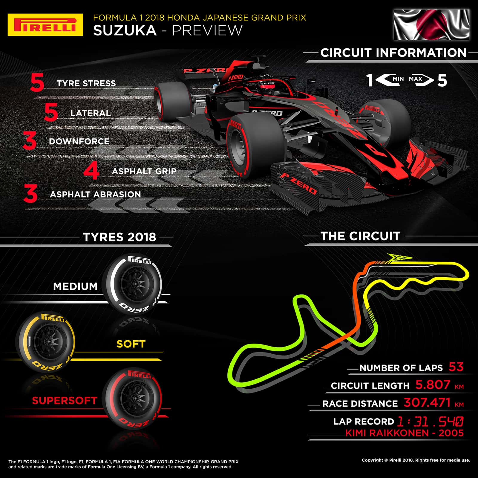 Suzuka: big corners and high energy