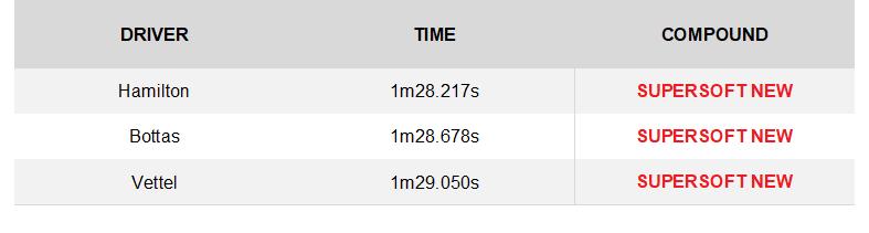 GP de Japón 2018: Análisis de Neumaticos Pirelli luego de las Practicas Libre 1y2. 23086_2